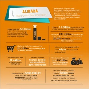 Alibaba The E Commerce Champion 300x300 Infographics E Commerce