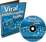 ViralInfoGraphicTraffic plr Viral InfoGraphic Traffic